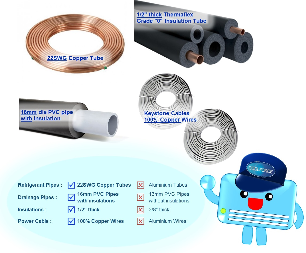 Installation Materials Coolforce Aircon Engineering Residential Wiring